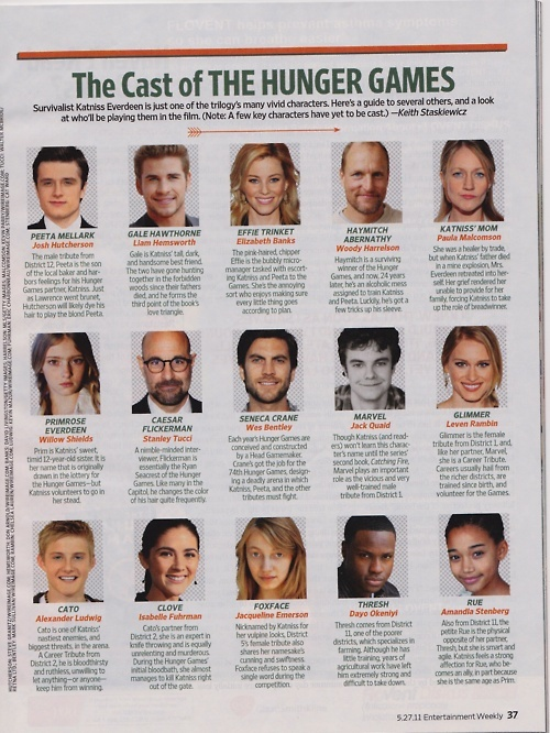 Hunger Games Cast Shee...