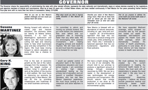 Know your Candidates for Governor New Mexico